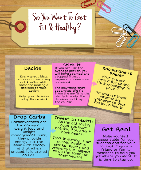 Getting Fit 2 Infographic